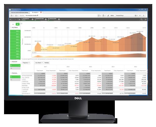 Software inteligencia de negocio